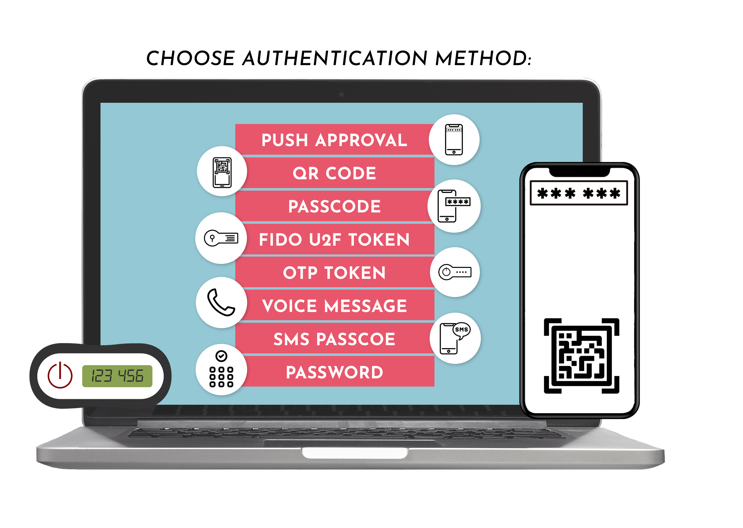 Multifactor Authentication with DoubleClue